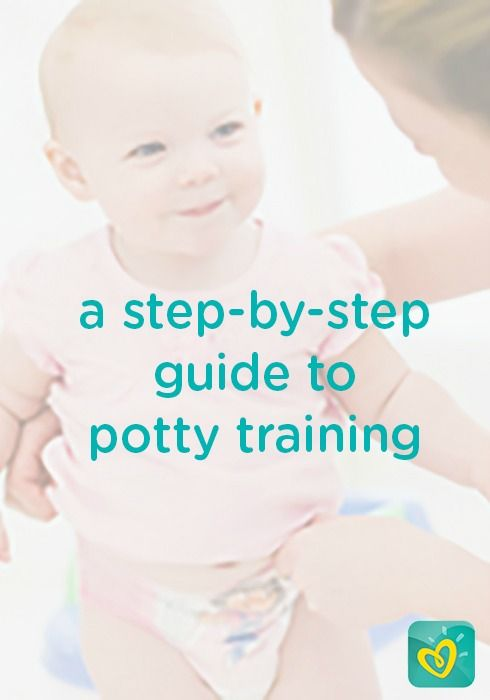 how to create a step by step training guide
