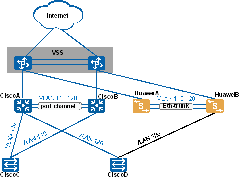 cisco 861 router configuration guide