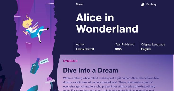 go ask alice study guide questions and answers