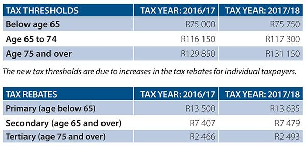 general income tax guide 2017