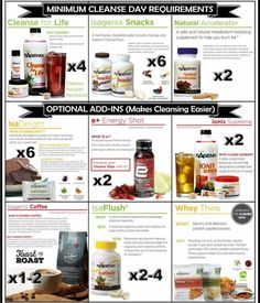 30 day system guide isagenix