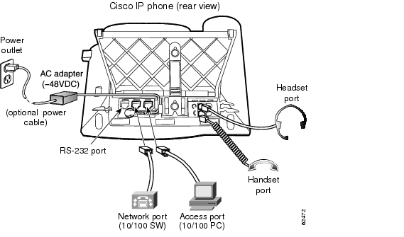 cisco as2511 rj user guide