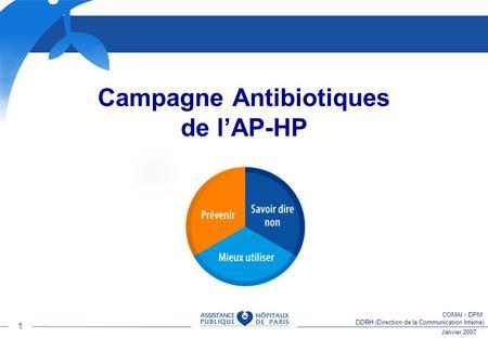 guide du bon usage des antibiotiques
