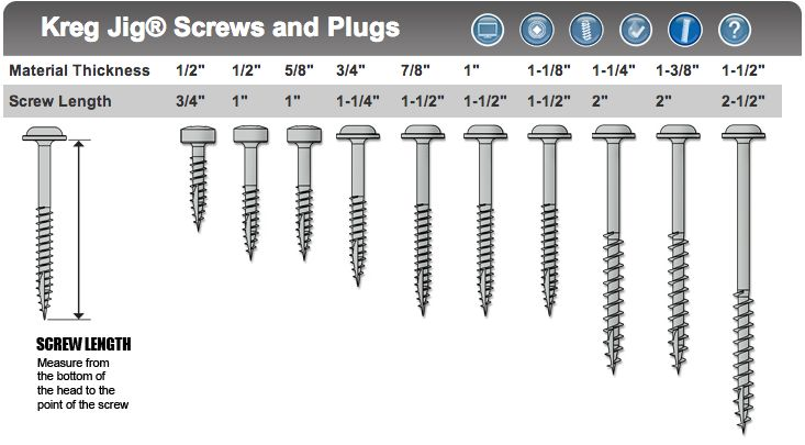 kreg pocket hole screw guide