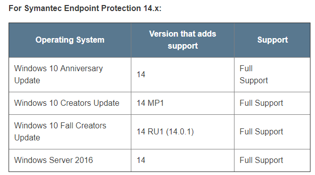symantec endpoint protection 14 installation guide