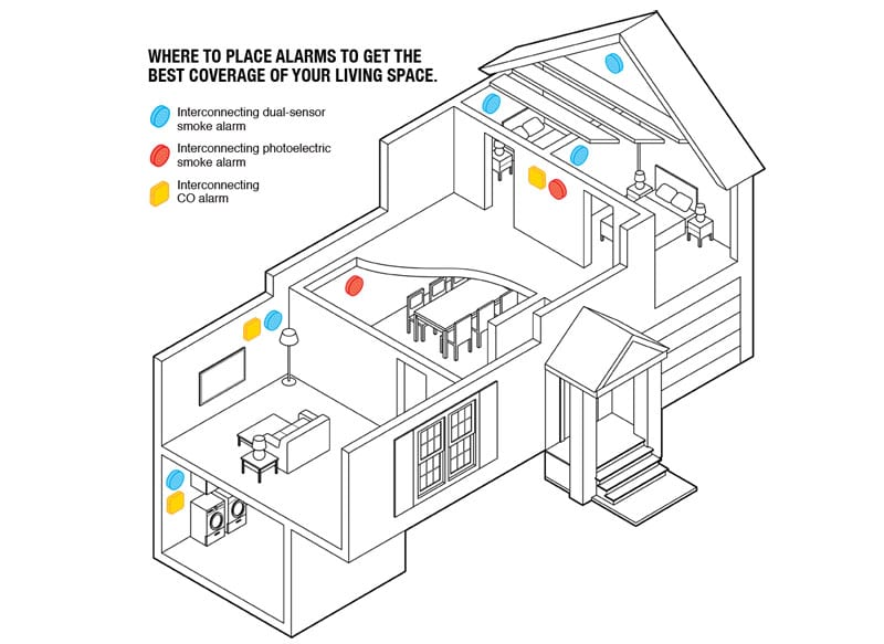 aspirating smoke detection design guide