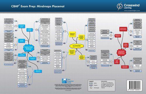 cbap certification study guide v3 0 pdf