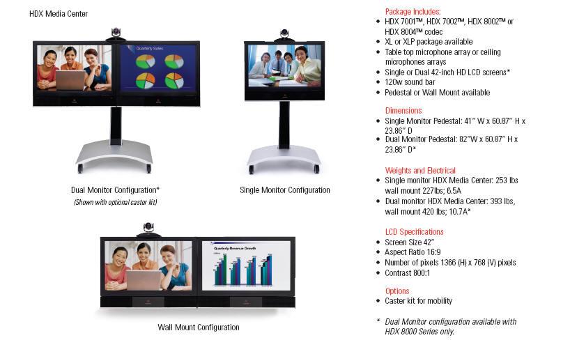 polycom hdx 7000 setup guide