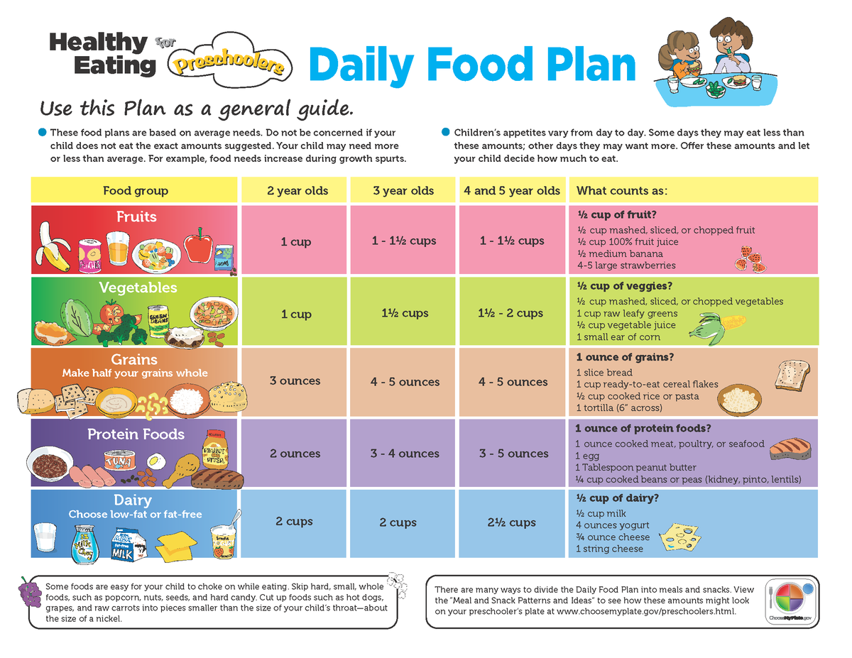 canadas food guide for children