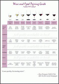 basic wine guide poster pdf