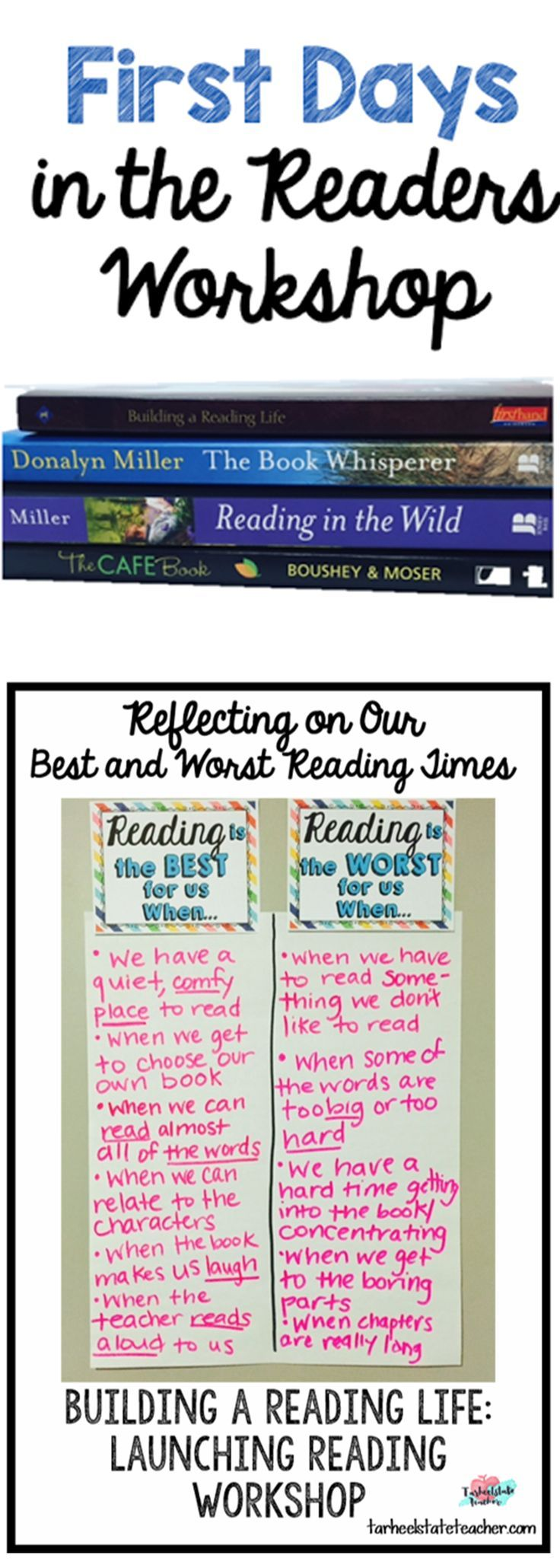 guided reading lesson template 3rd grade