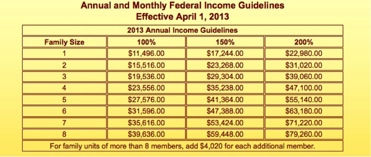 chip home income plan guide