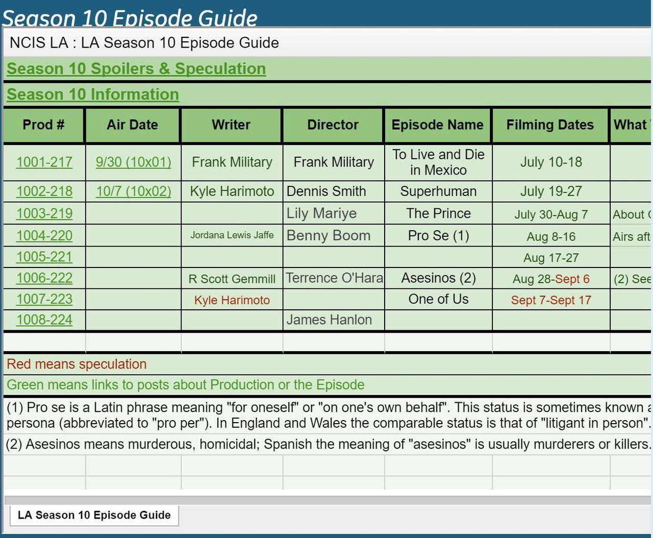 ncis la episode guide season 6