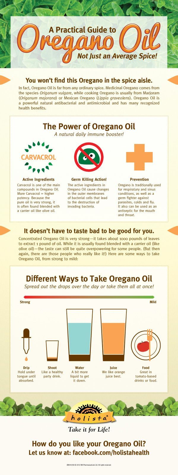 doterra essential oil usage guide
