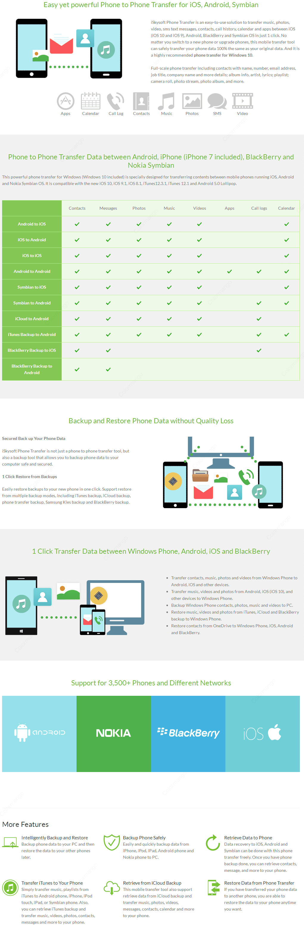 itunes user guide pdf 2017