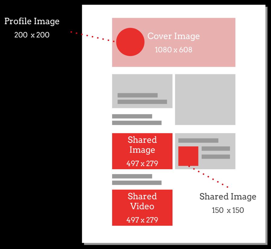 social media size guide 2017