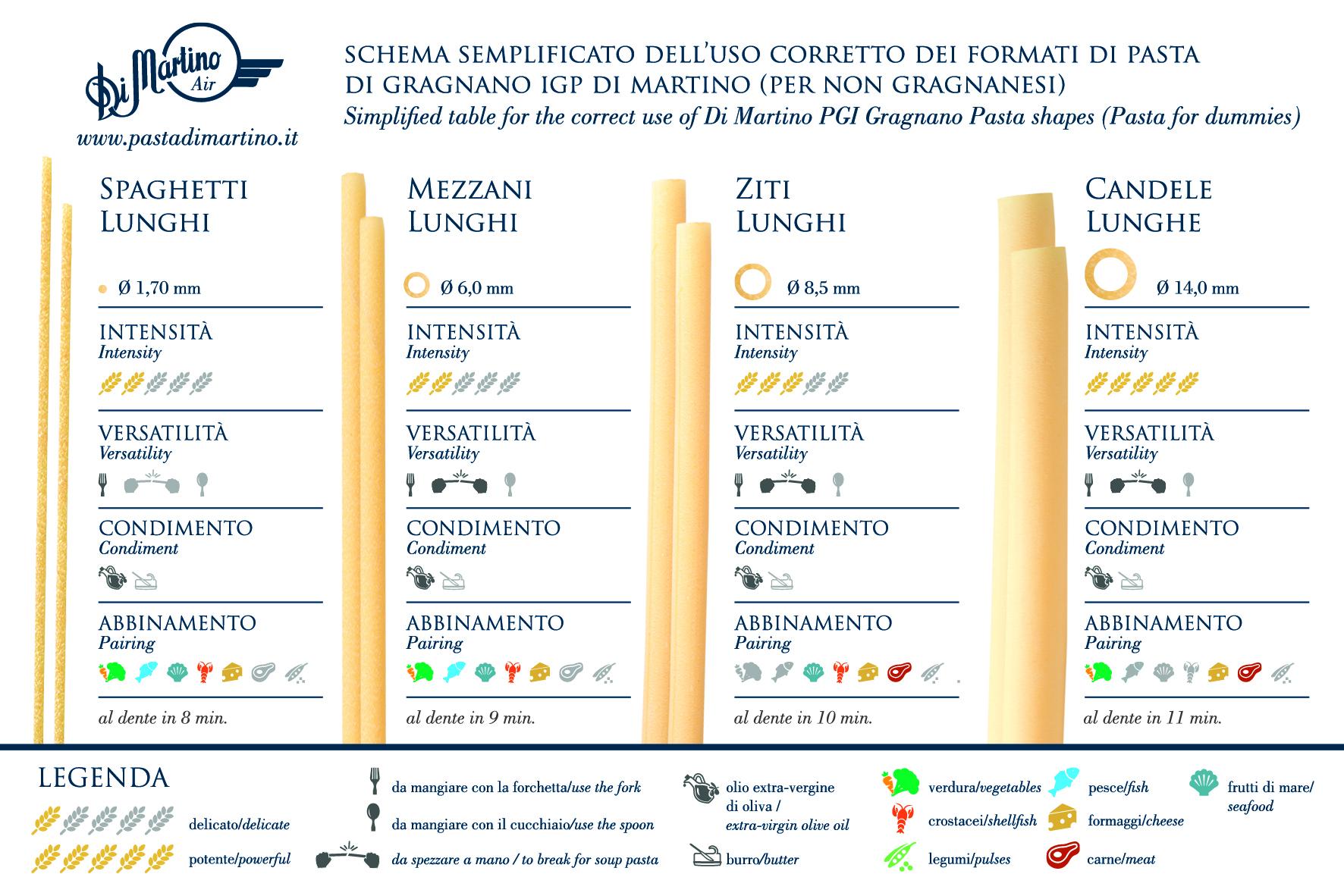 vedovelli guida all italiano per stranieri