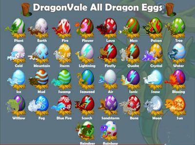dragon city game breeding guide