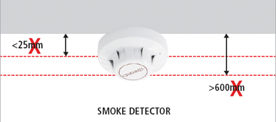 fire protection system design guide pdf