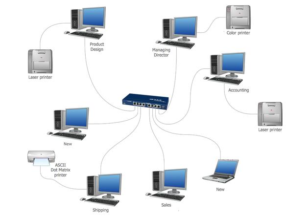 synology video station setup guide