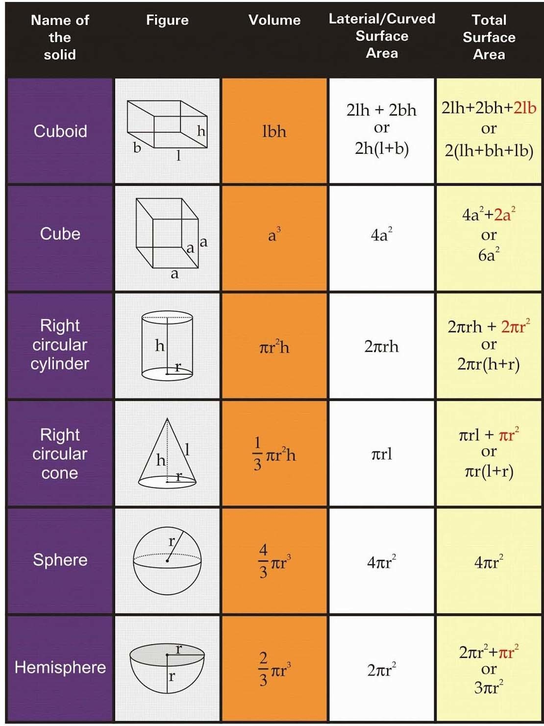 math guide for class 6