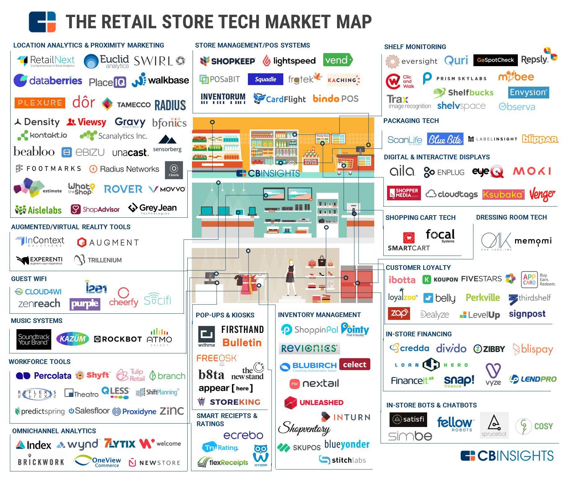 consumer reports tech electronics buying guide 2017