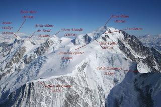 ascension du mont blanc sans guide