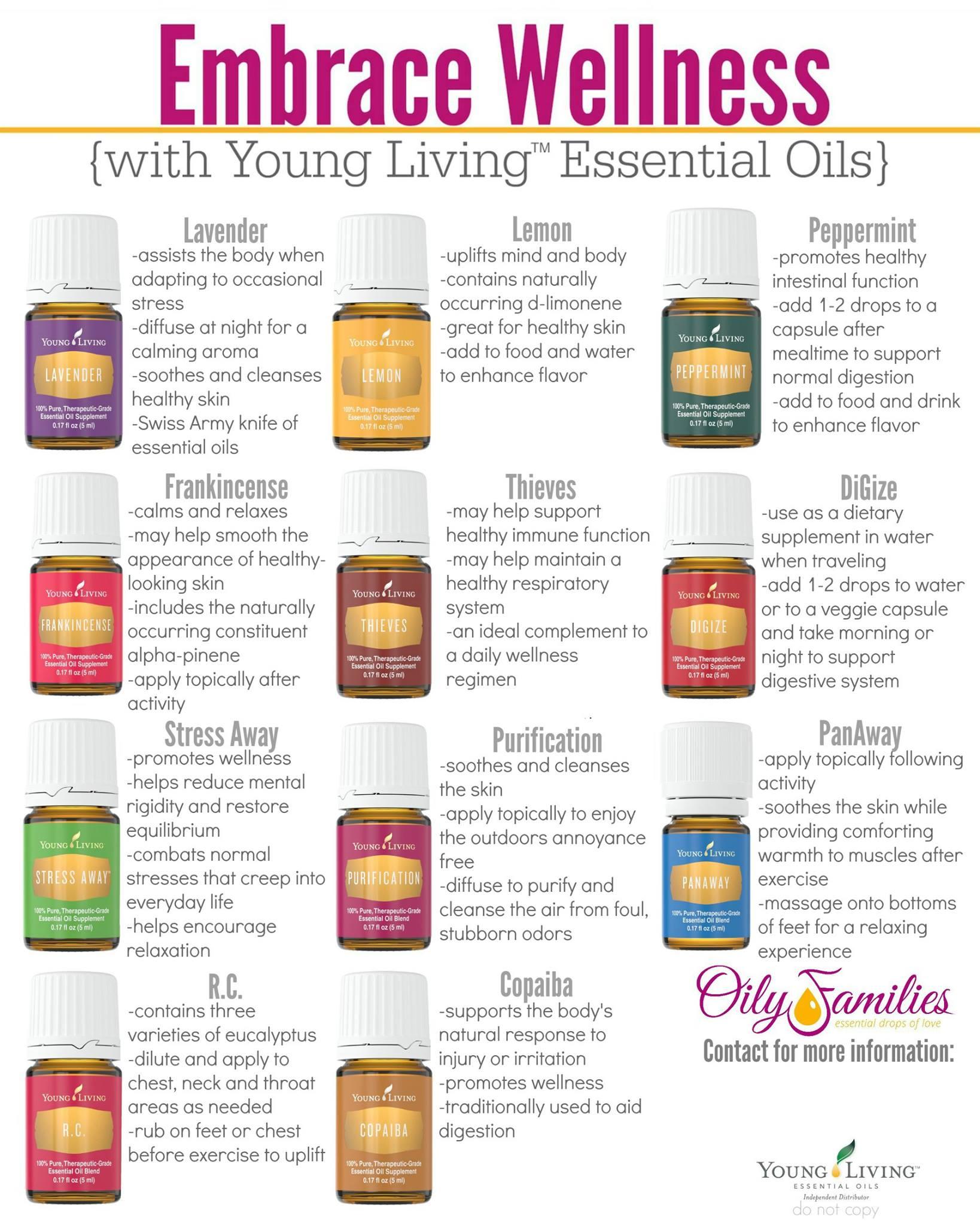 az essential oil usage guide app