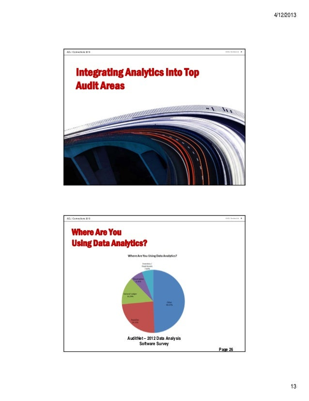 aicpa audit data analytics guide