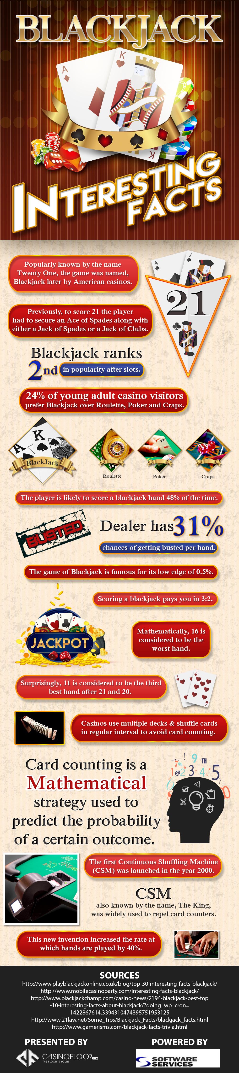 american casino guide video poker