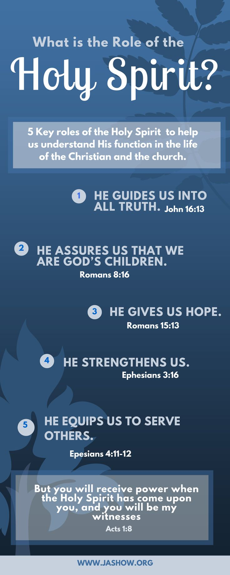 bible verses about the holy spirit guiding