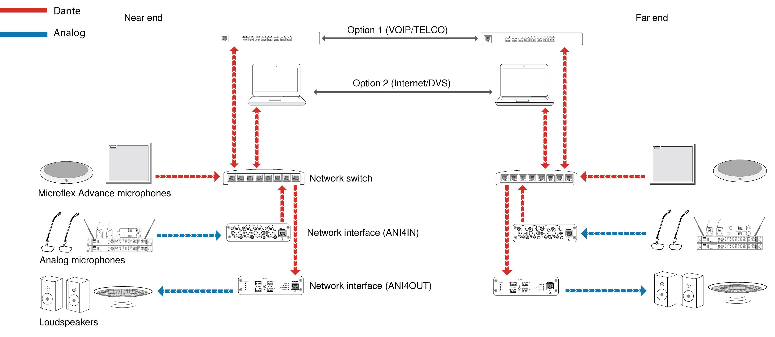 epson artisan 800 network installation guide