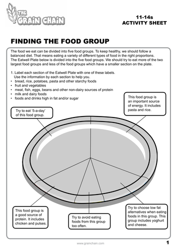 canada food guide lesson plans high school