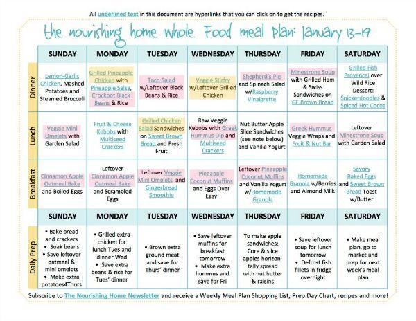 canada food guide menu plan