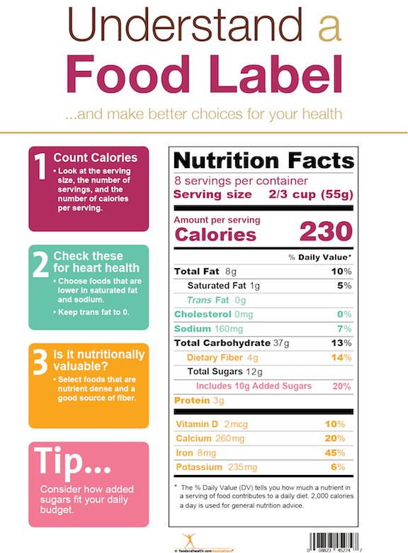 chef solus food label guide