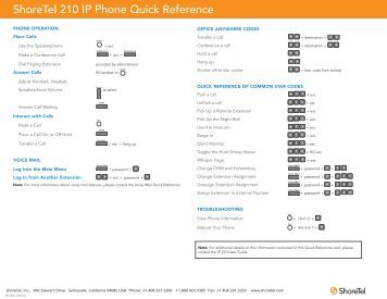 cisco 7942 quick reference guide
