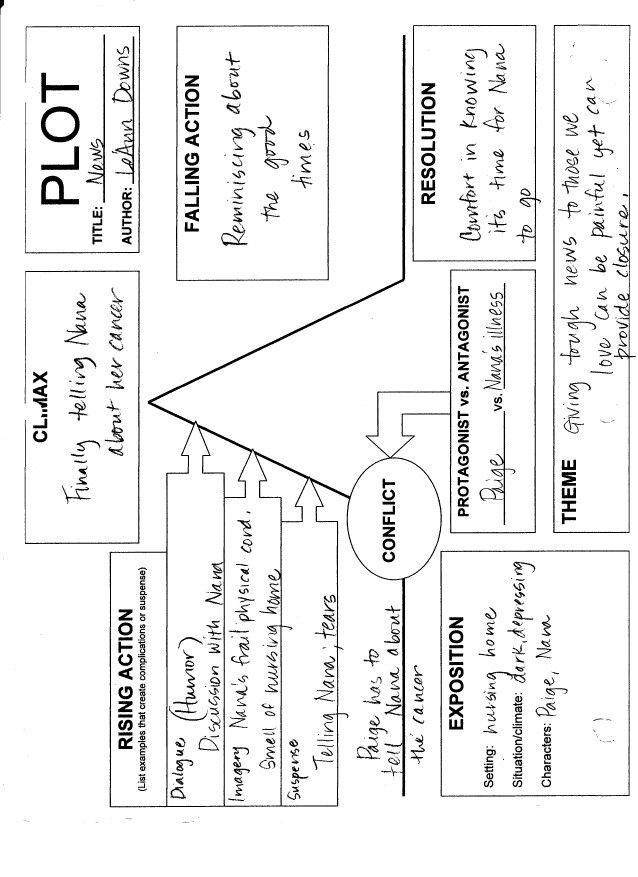 merchant of venice study guide pdf