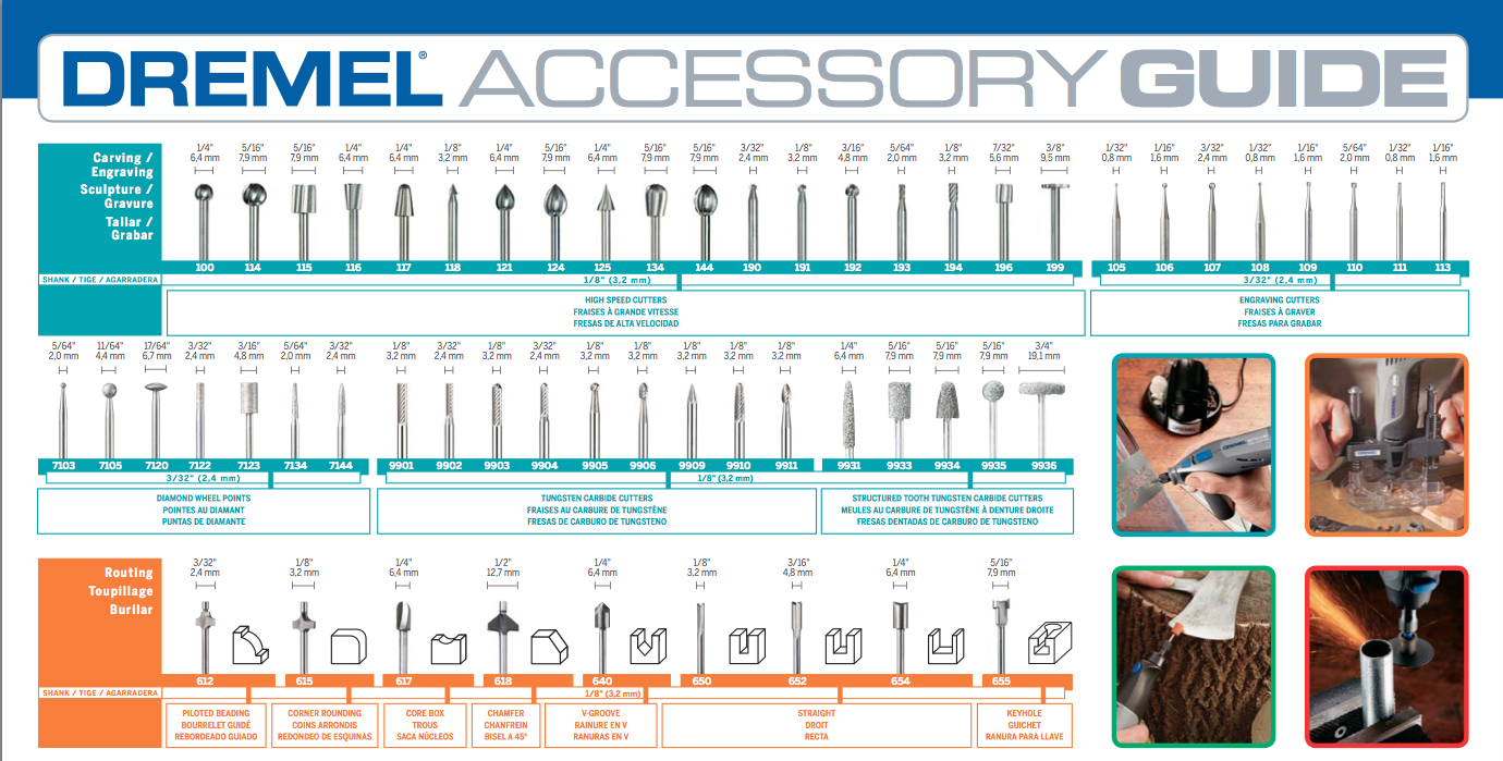 dremel accessories guide poster 2016