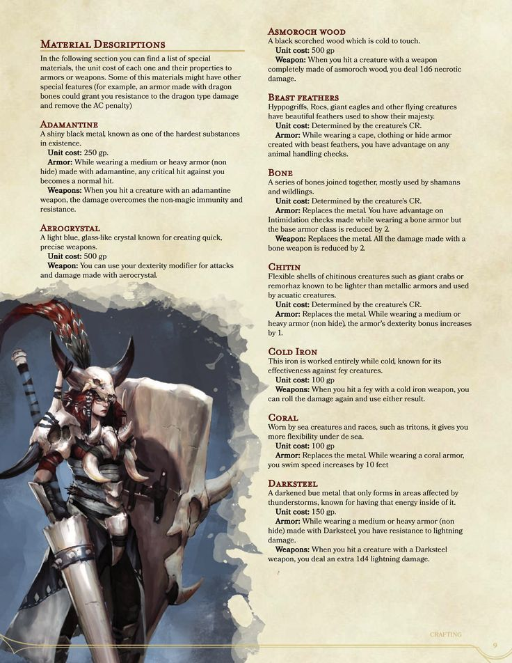 dungeons and dragons price guide