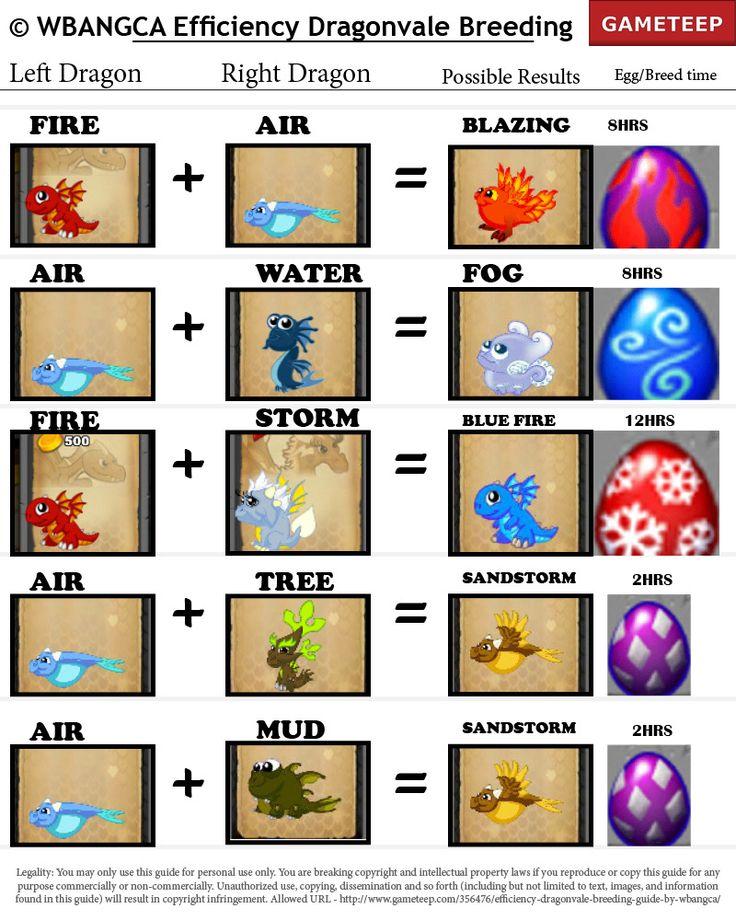 dragon city all dragons breeding guide