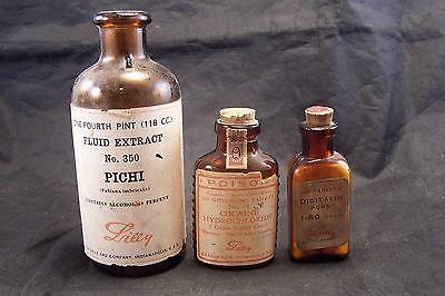 antique medicine bottles price guide