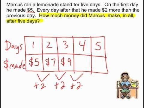 effective guide to mathematics patterning