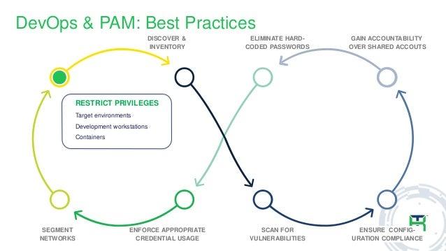 market guide for privileged access management gartner 2016