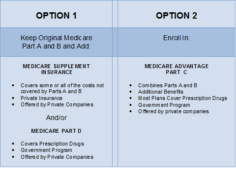nursing care plan pocket guide