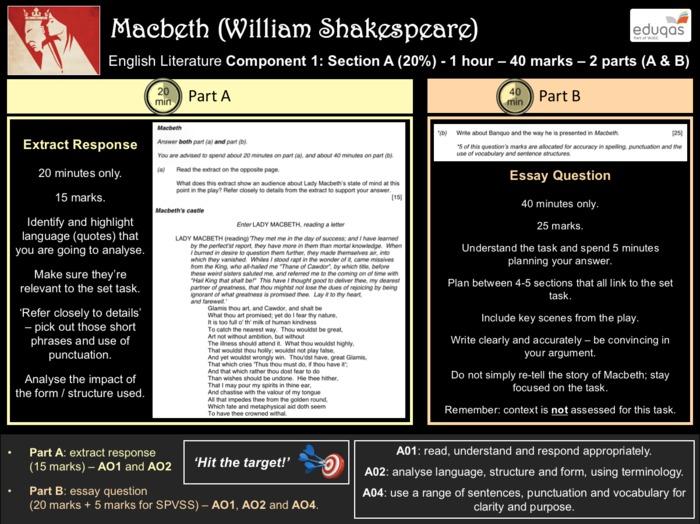 macbeth final exam study guide