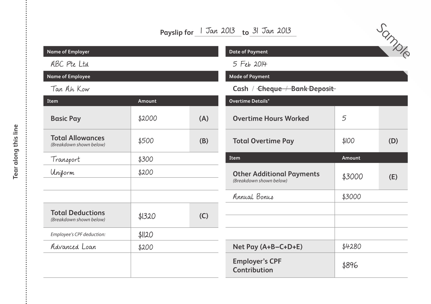 singapore salary guide 2018 pdf