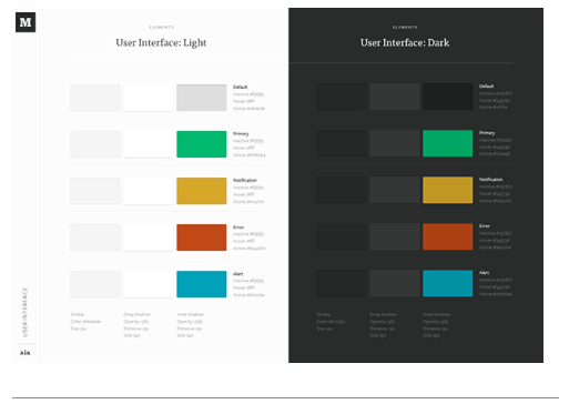 social media style guide examples