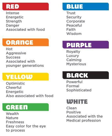 the logo company color emotion guide