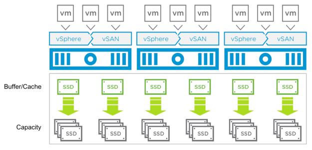 vsphere 6.5 installation guide